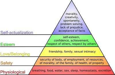 800px-Maslow's_hierarchy_of_needs.jpg